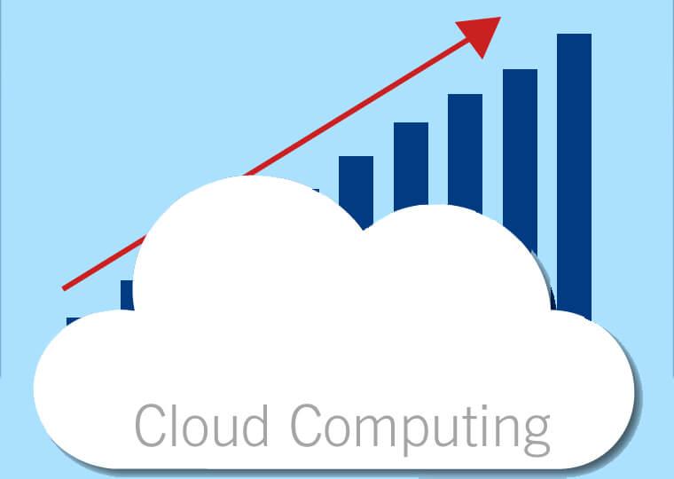economia em cloud computing