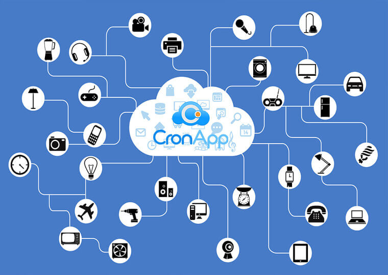 motivos para adotar a cloud computing